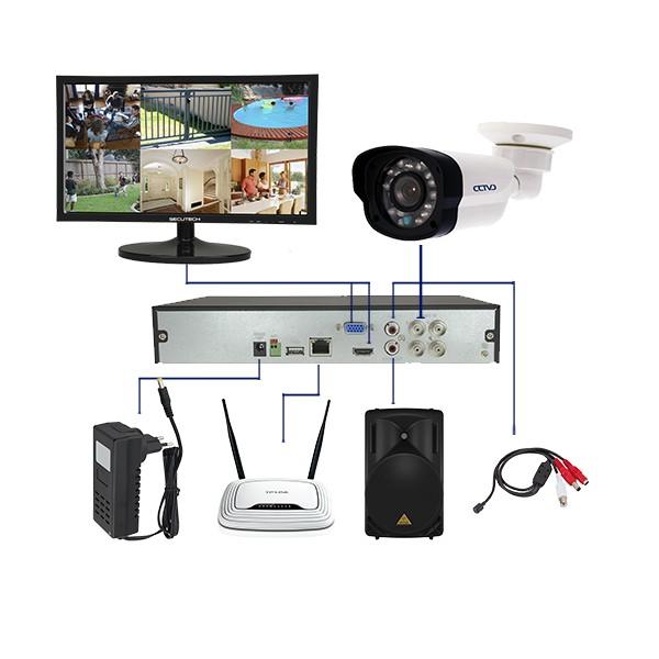 Kit de video vigilancia cctv de 8 camaras de vigilancia - Camaras videovigilancia exterior ...